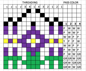 Example of a Boundweave expainsion by repeating two threads